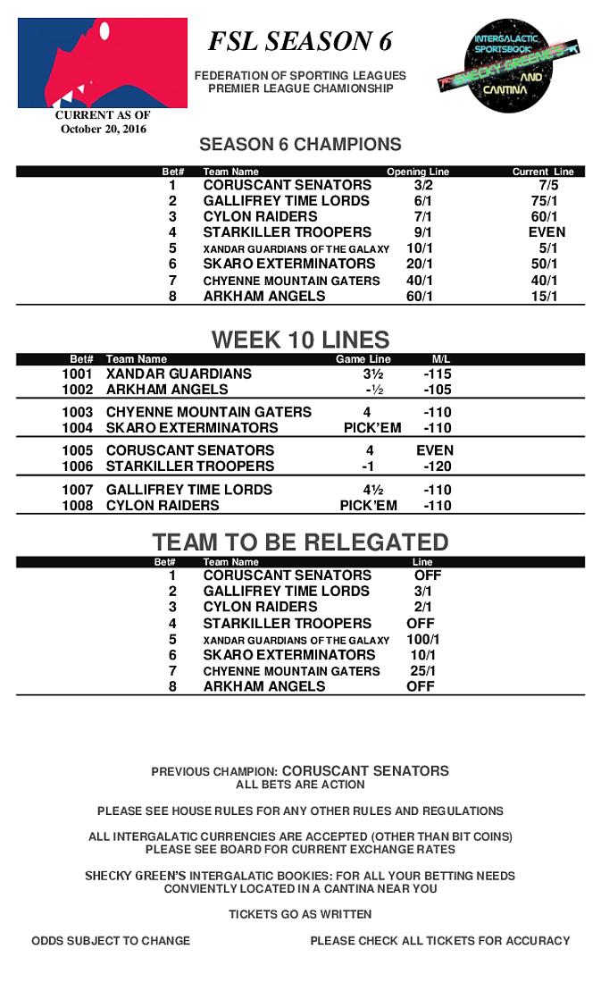 Week 10 Lines