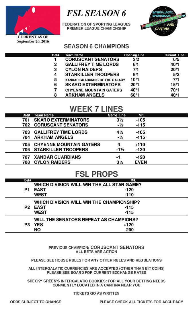 Week 7 Lines