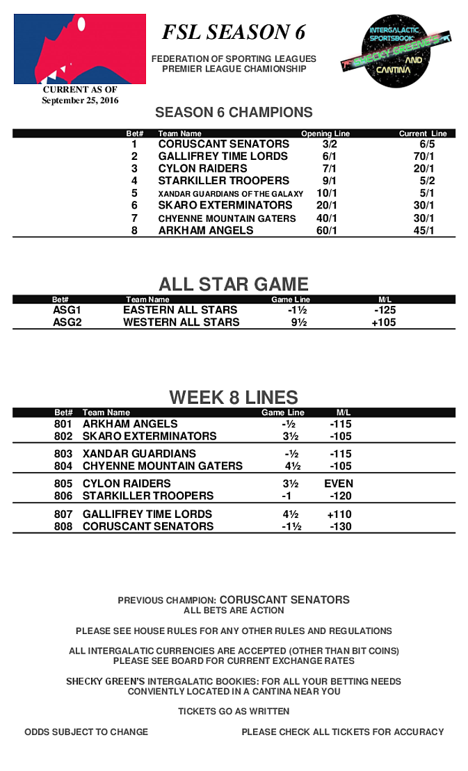 All Star and Week 8 Lines