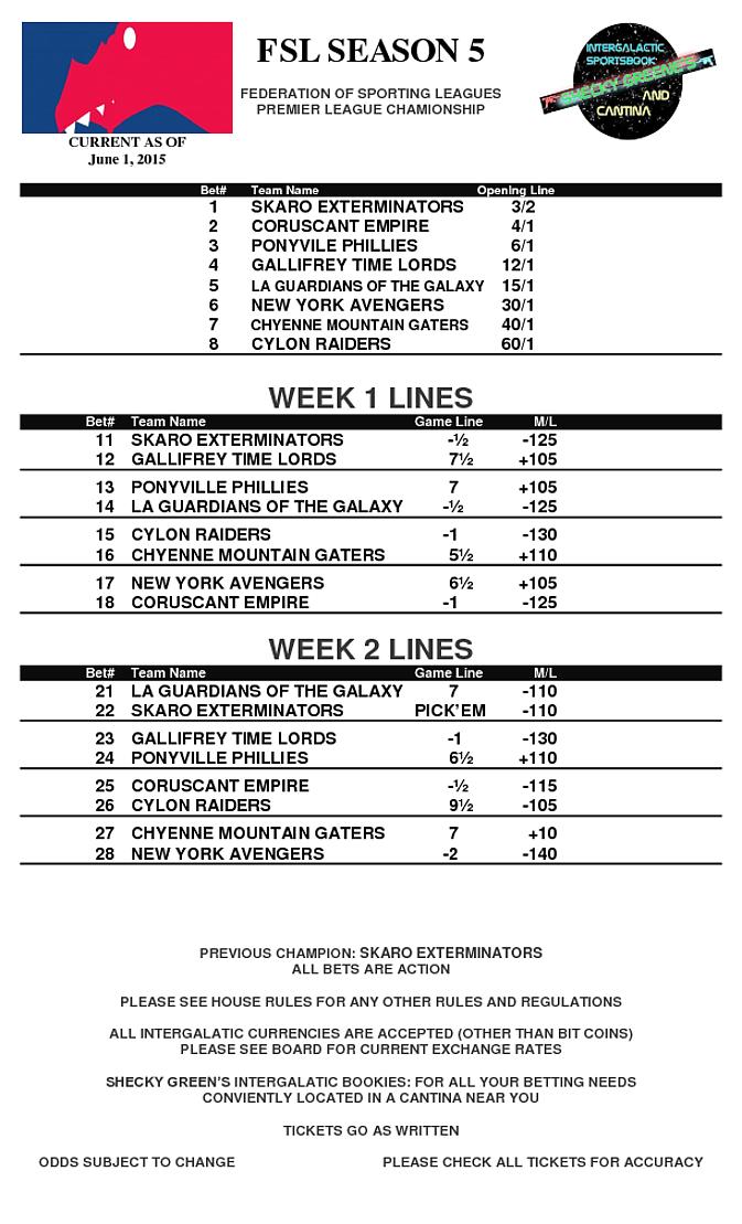 Season 5 Weeks 1 & 2
