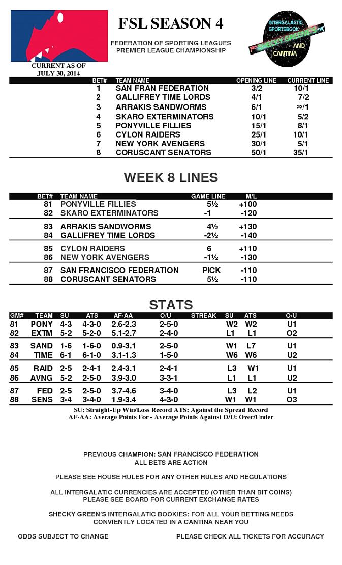 Week 8 Lines