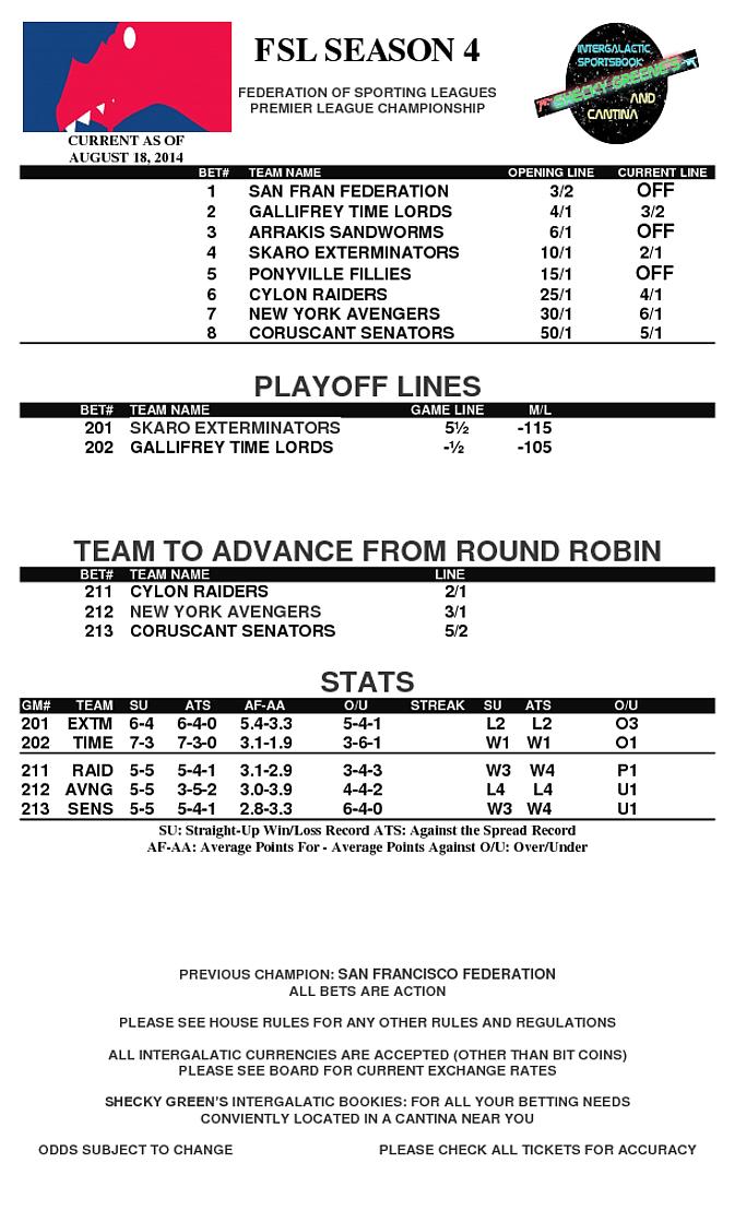 playoff lines