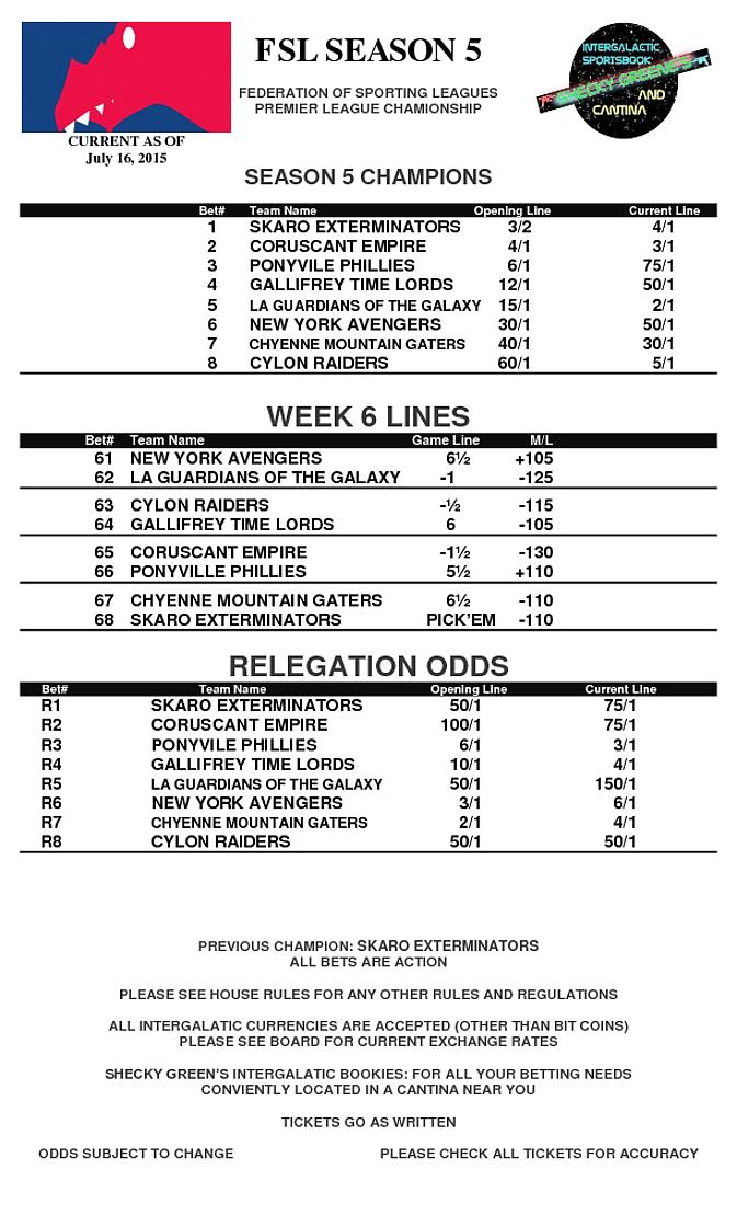 week 6 lines