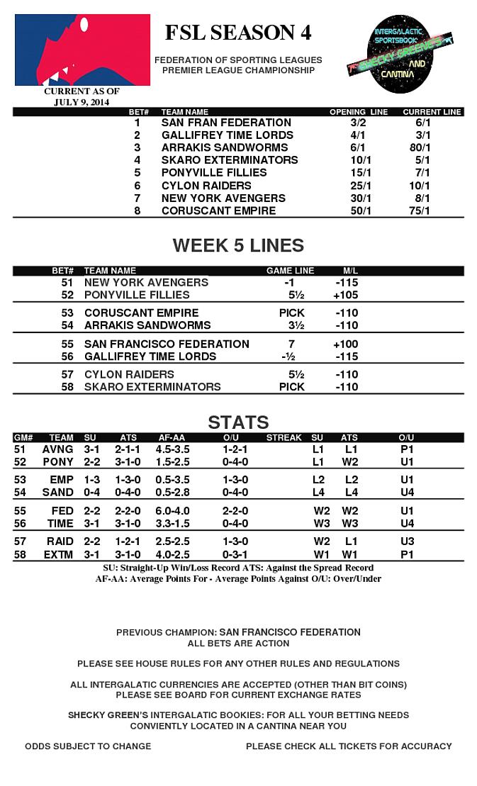 Week 5 Lines